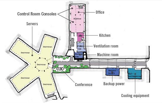 control room design rendering